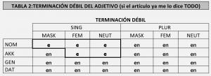 LA DECLINACION DEL ADJETIVO EN ALEMAN T2